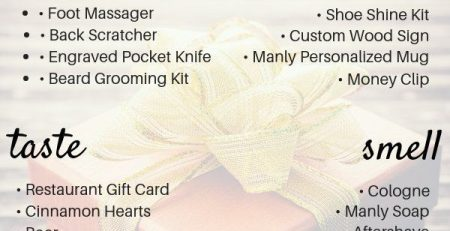 The 5 Senses Gift Ideas for Him the gift he