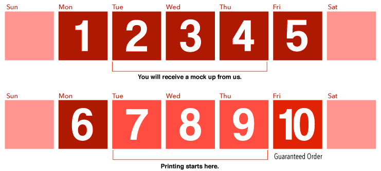 Calendar of order process